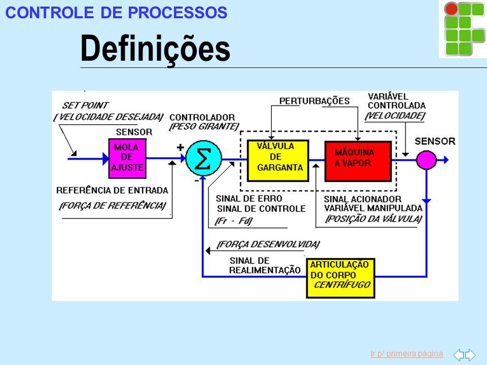 Ir p/ primeira página Definições CONTROLE DE PROCESSOS