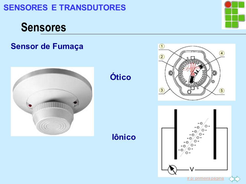Ir p/ primeira página Sensor de Fumaça Sensores SENSORES E TRANSDUTORES Ótico Iônico