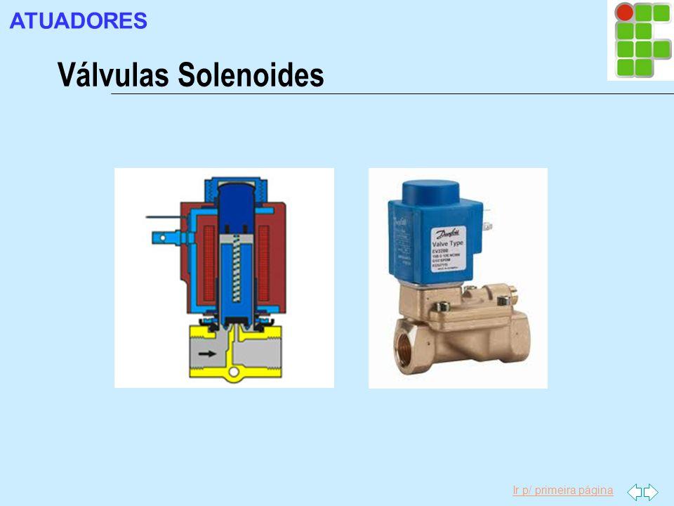 Ir p/ primeira página Válvulas Solenoides ATUADORES