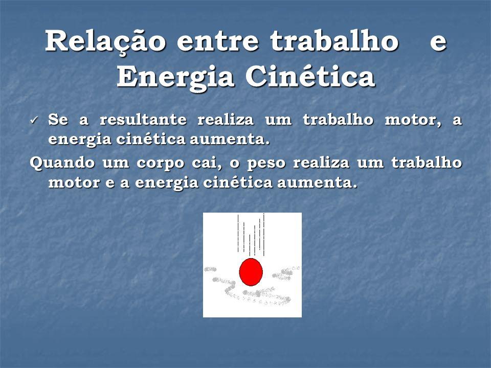 Relação entre trabalho e Energia Cinética Se a resultante realiza um trabalho motor, a energia cinética aumenta.