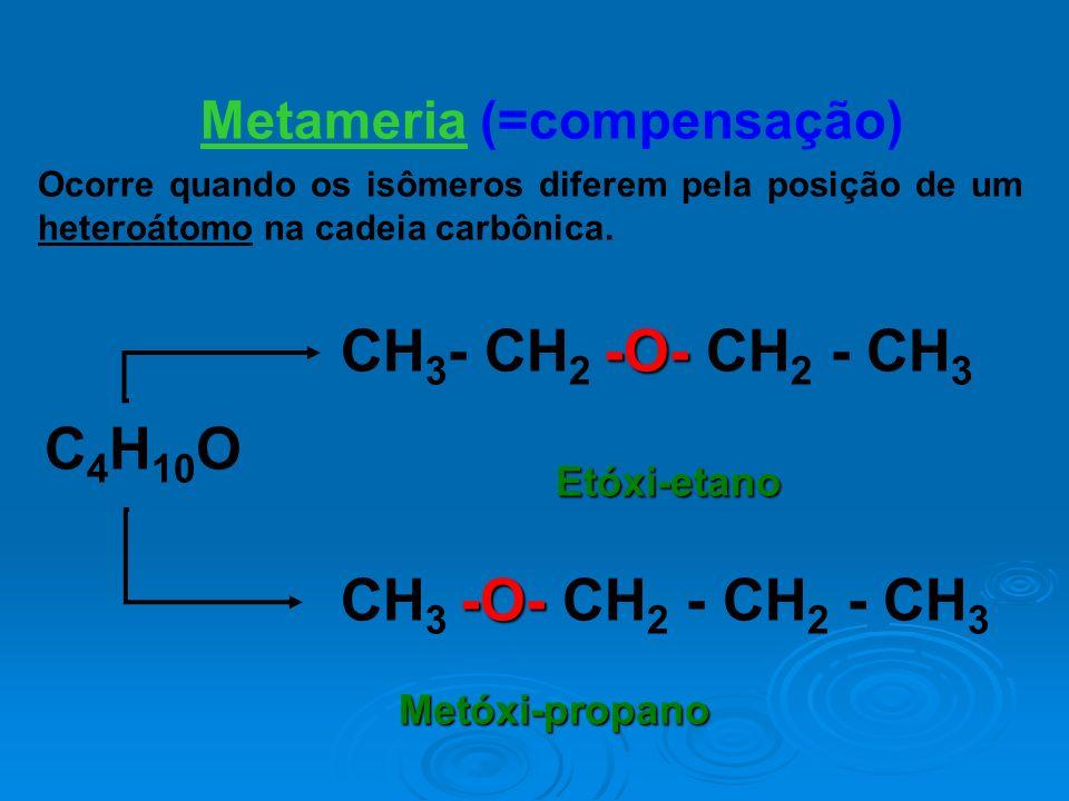 Metameria (=compensação) Ocorre quando os isômeros diferem pela posição de um heteroátomo na cadeia carbônica. -O- CH 3 - CH 2 -O- CH 2 - CH 3Etóxi-et