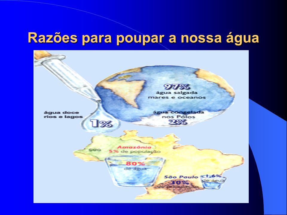 A situação da água no mundo º Regiões onde há deficiência de água África: Saara (9.000.000 km2) - Kalahari (260.000 km2) Ásia: Arábia (225.500 km2) - Gobi (1.295.000 km2) Chile: Atacama (78.268 km2) Obs: Onze países da áfrica e nove do Oriente Médio já não têm água.