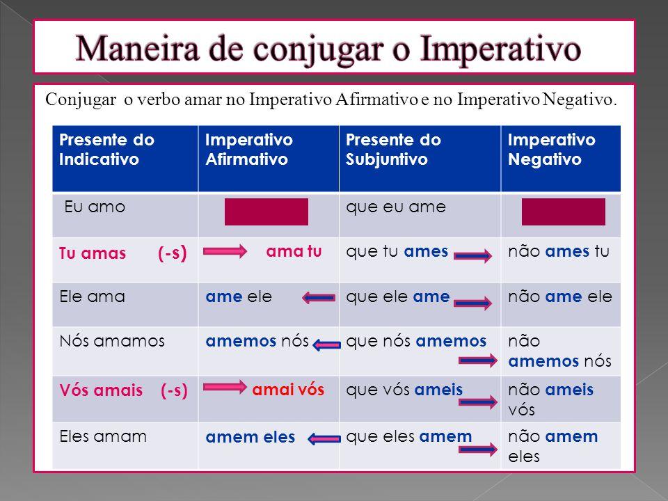 No Imperativo Afirmativo, as segundas pessoas, tu e vós, são tiradas do presente do indicativo, sem a letra s final.