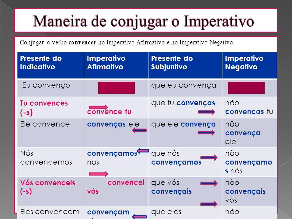 Conjugar o verbo amar no Imperativo Afirmativo e no Imperativo Negativo.