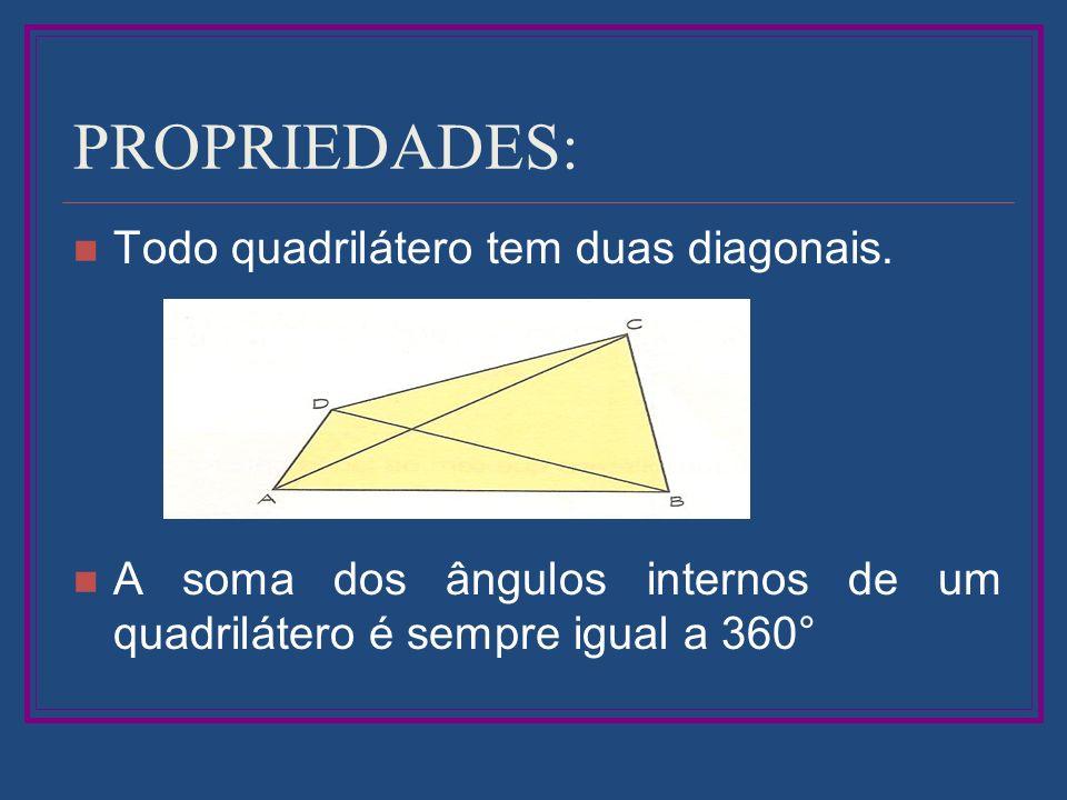 PROPRIEDADES: Todo quadrilátero tem duas diagonais. A soma dos ângulos internos de um quadrilátero é sempre igual a 360°