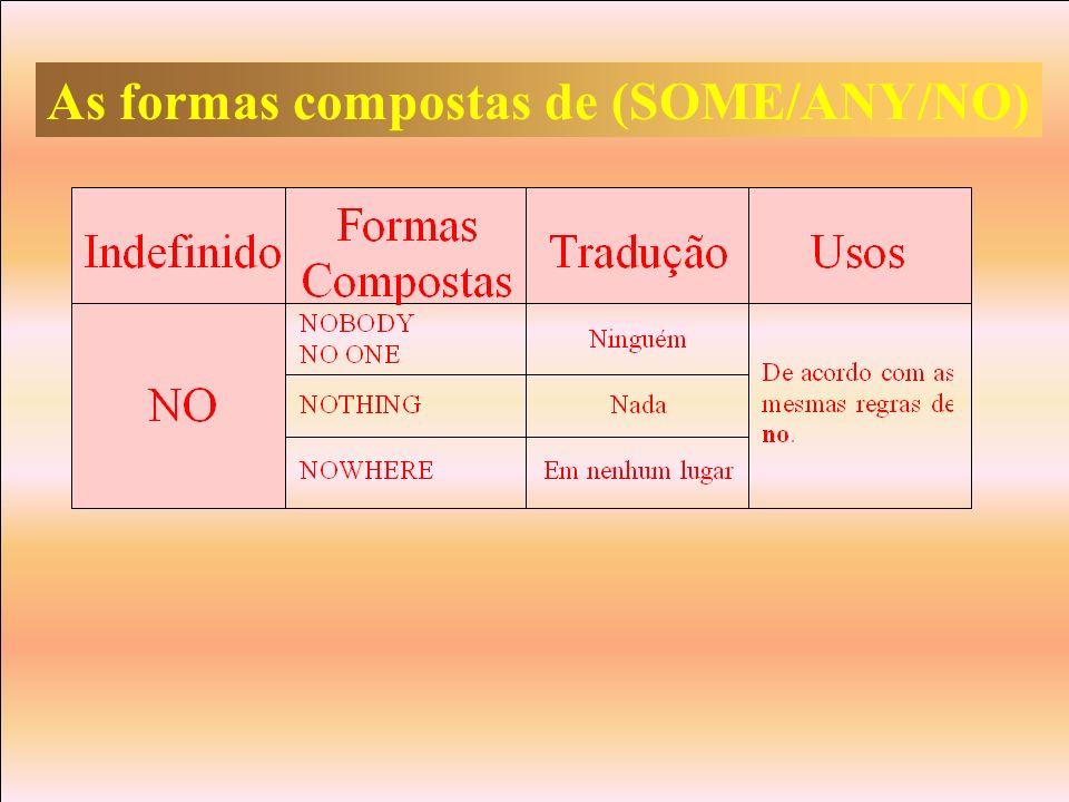 Observações Finais SOME + verbo +... + OTHERS + verbo...