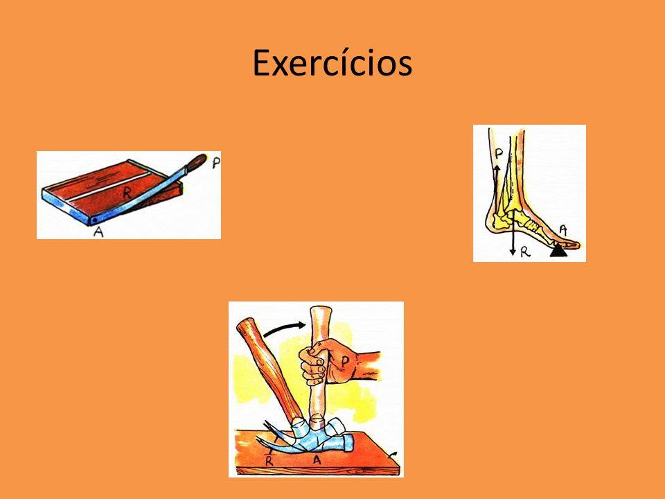 Exercícios 1)Identifique os tipos de alavancas apresentadas abaixo