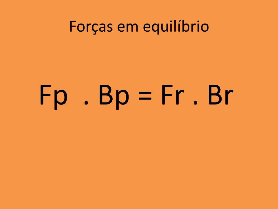 Forças em equilíbrio Fp. Bp = Fr. Br