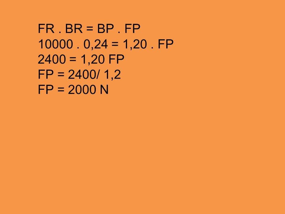 FR. BR = BP. FP 10000. 0,24 = 1,20. FP 2400 = 1,20 FP FP = 2400/ 1,2 FP = 2000 N