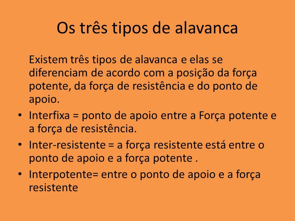 Os três tipos de alavanca Existem três tipos de alavanca e elas se diferenciam de acordo com a posição da força potente, da força de resistência e do ponto de apoio.