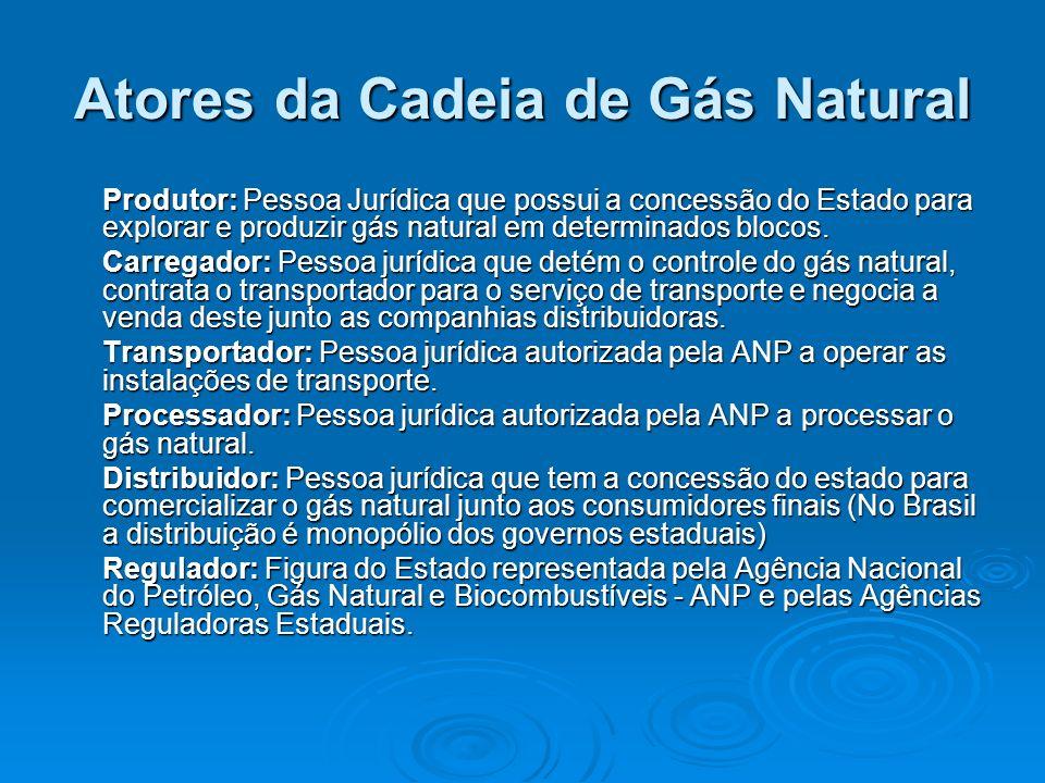 Atores da Cadeia de Gás Natural Produtor: Pessoa Jurídica que possui a concessão do Estado para explorar e produzir gás natural em determinados blocos