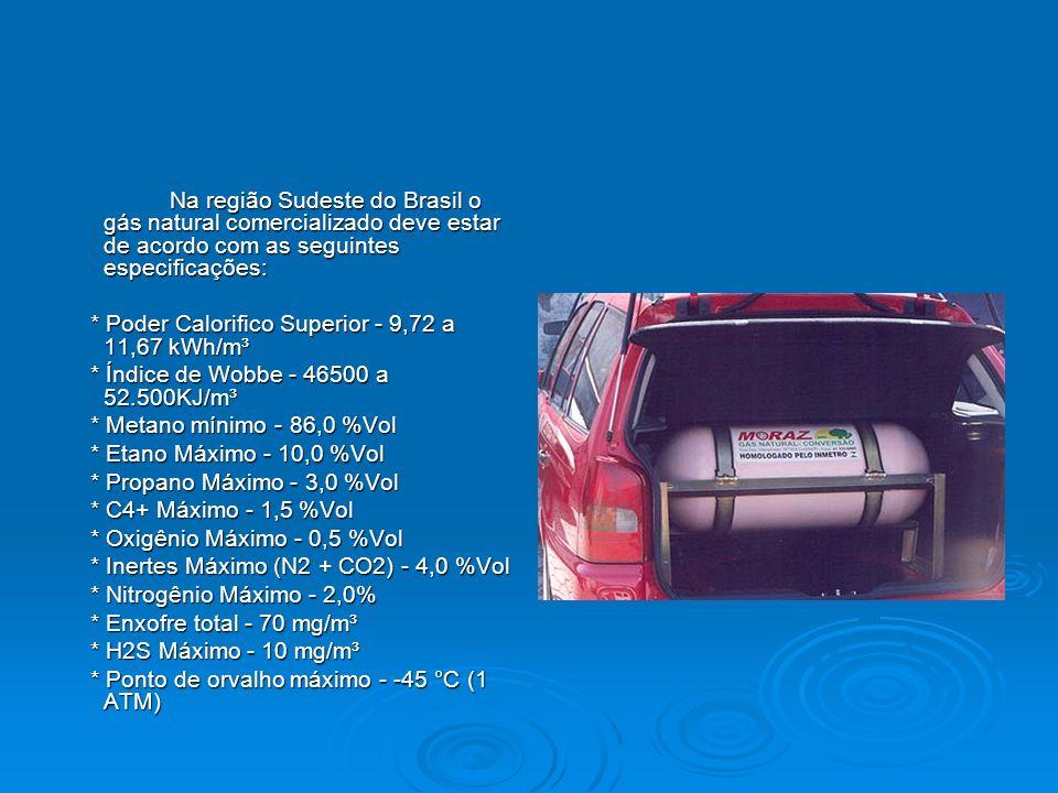 Na região Sudeste do Brasil o gás natural comercializado deve estar de acordo com as seguintes especificações: * Poder Calorifico Superior - 9,72 a 11