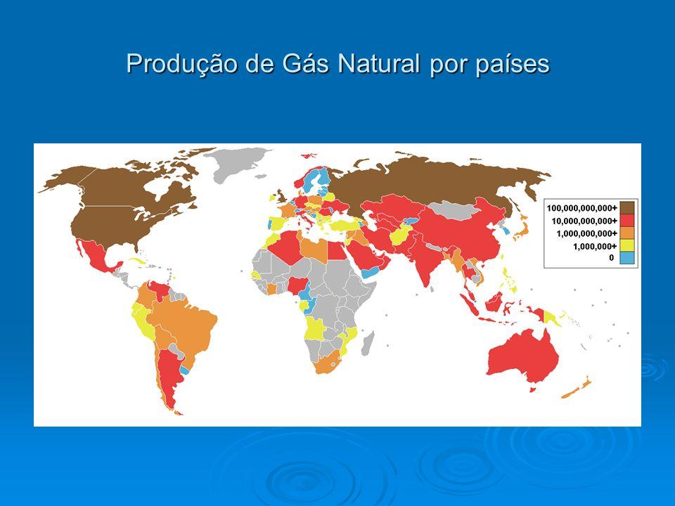 Produção de Gás Natural por países