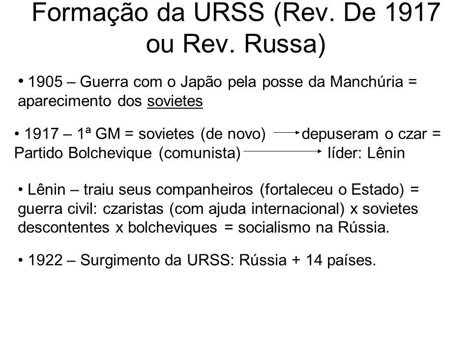 Formação da URSS (Rev.De 1917 ou Rev.