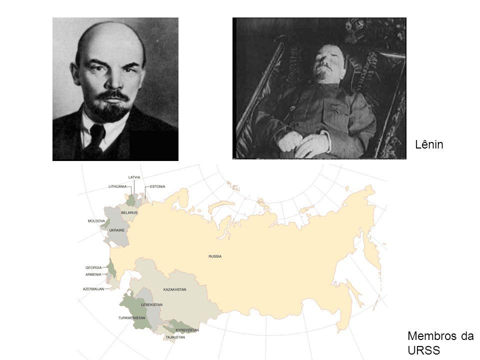 Lênin Membros da URSS
