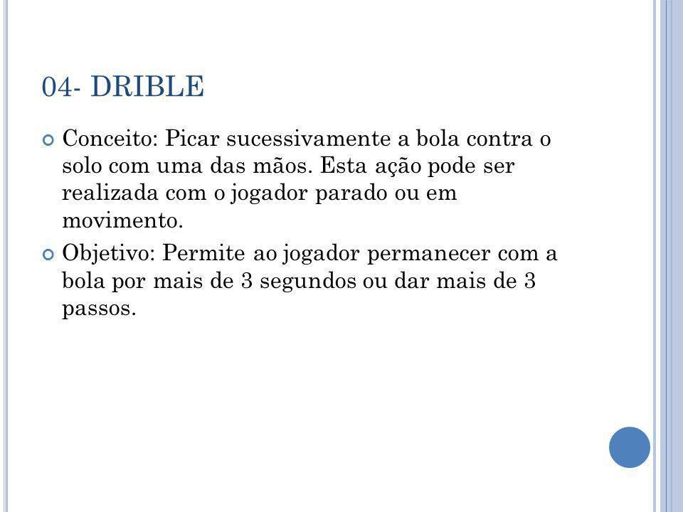 04- DRIBLE Conceito: Picar sucessivamente a bola contra o solo com uma das mãos. Esta ação pode ser realizada com o jogador parado ou em movimento. Ob