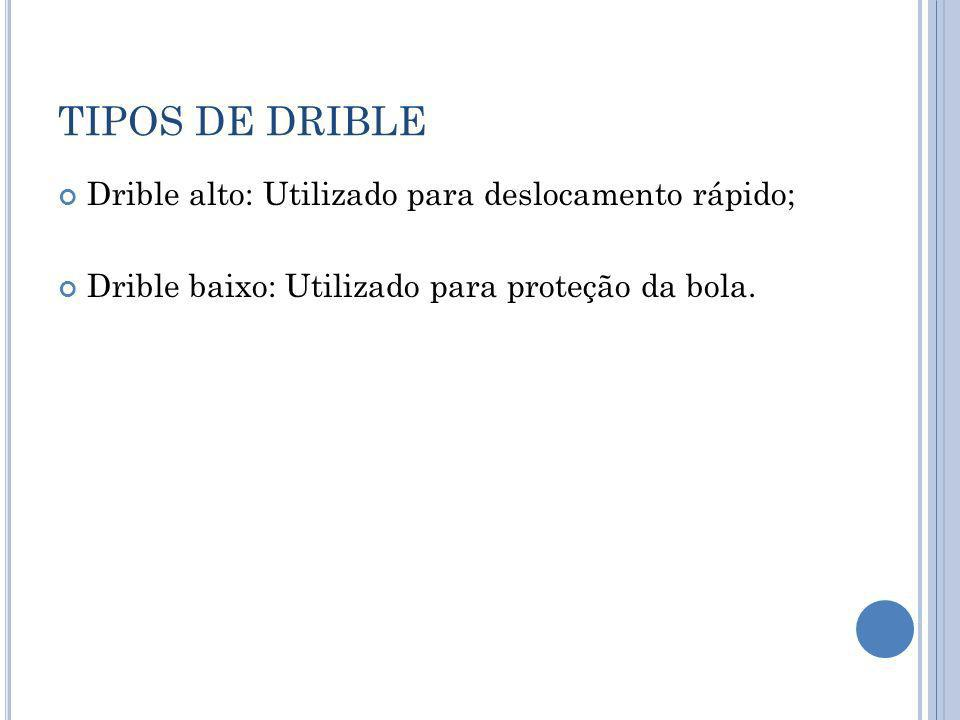 TIPOS DE DRIBLE Drible alto: Utilizado para deslocamento rápido; Drible baixo: Utilizado para proteção da bola.