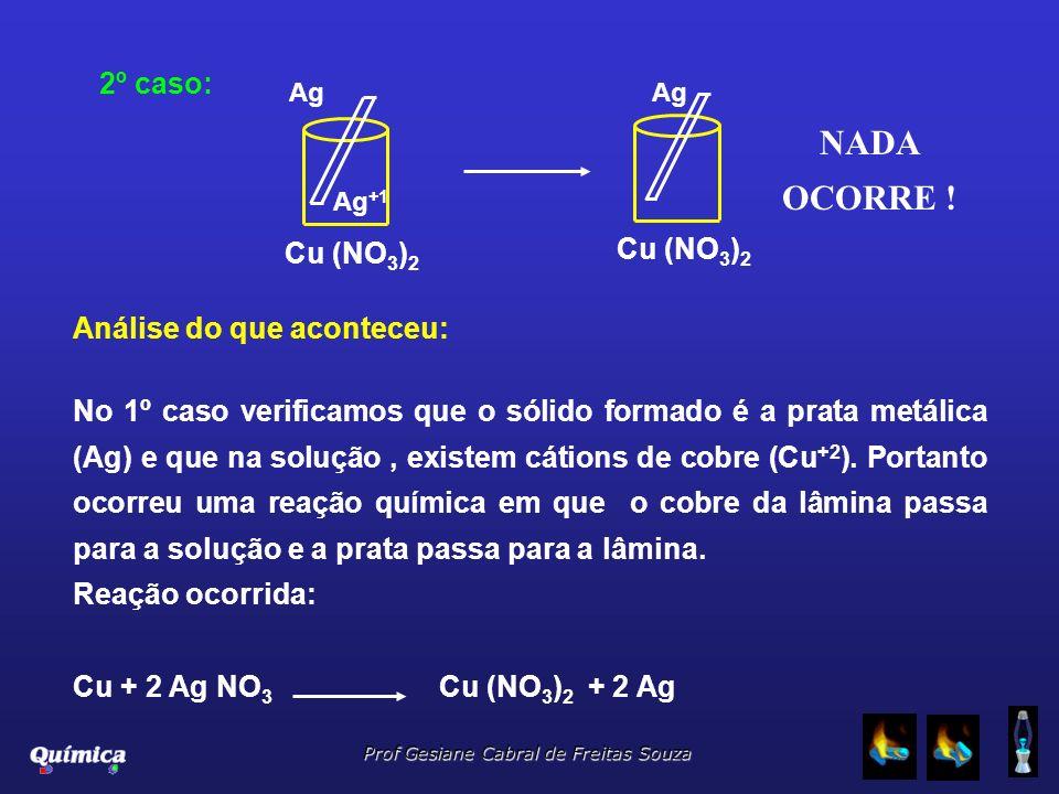 Prof Gesiane Cabral de Freitas Souza 2º caso: Ag +1 Ag Cu (NO 3 ) 2 Análise do que aconteceu: No 1º caso verificamos que o sólido formado é a prata me