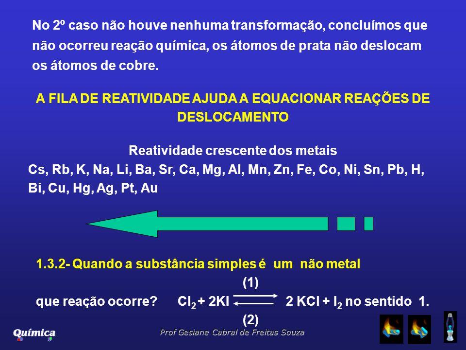 Prof Gesiane Cabral de Freitas Souza A FILA DE REATIVIDADE AJUDA A EQUACIONAR REAÇÕES DE DESLOCAMENTO Reatividade crescente dos metais Cs, Rb, K, Na,