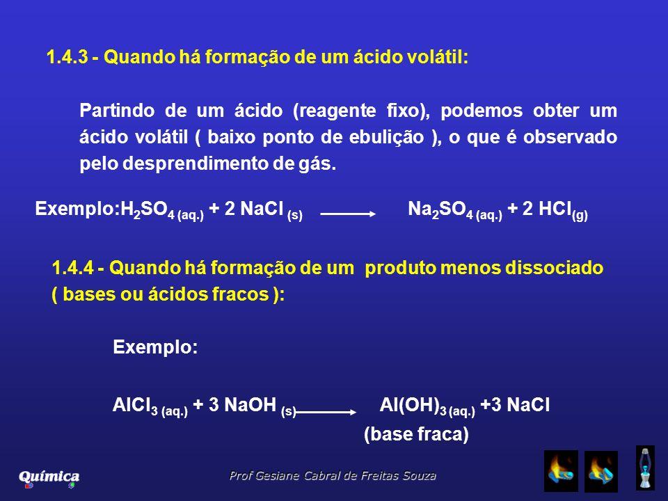 Prof Gesiane Cabral de Freitas Souza 1.4.3 - Quando há formação de um ácido volátil: Partindo de um ácido (reagente fixo), podemos obter um ácido volá