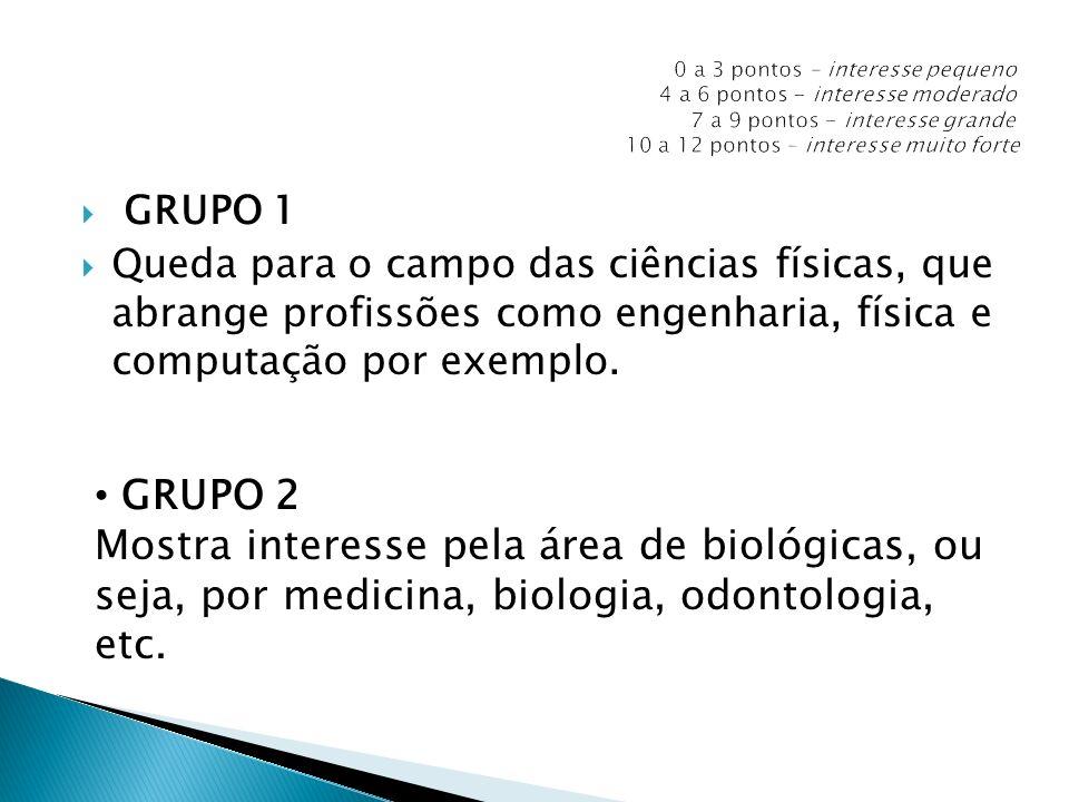 GRUPO 1 Queda para o campo das ciências físicas, que abrange profissões como engenharia, física e computação por exemplo. GRUPO 2 Mostra interesse pel