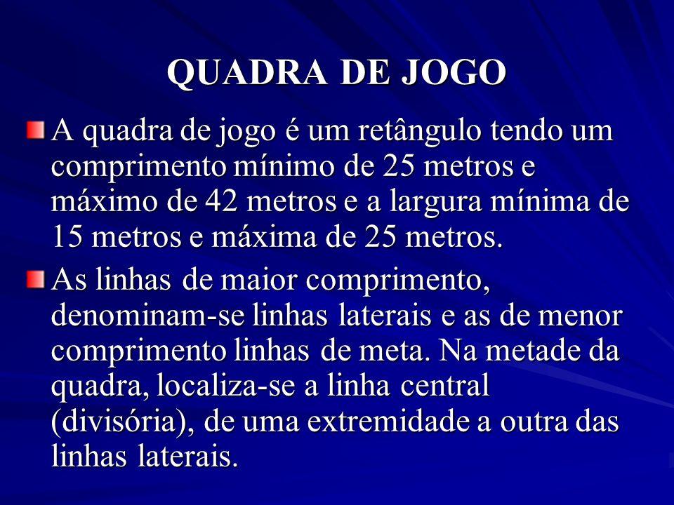 QUADRA DE JOGO A quadra de jogo é um retângulo tendo um comprimento mínimo de 25 metros e máximo de 42 metros e a largura mínima de 15 metros e máxima