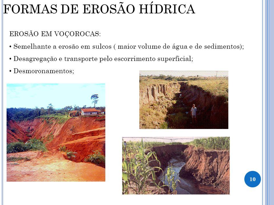 10 FORMAS DE EROSÃO HÍDRICA EROSÃO EM VOÇOROCAS: Semelhante a erosão em sulcos ( maior volume de água e de sedimentos); Desagregação e transporte pelo