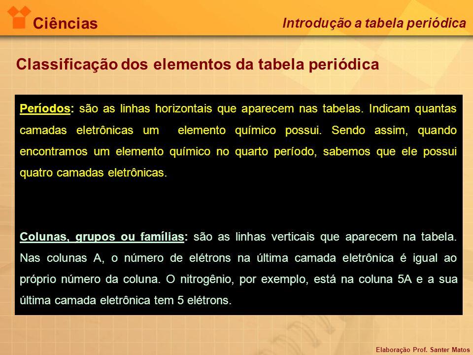 Elaboração Prof. Santer Matos Ciências Introdução a tabela periódica Períodos: são as linhas horizontais que aparecem nas tabelas. Indicam quantas cam