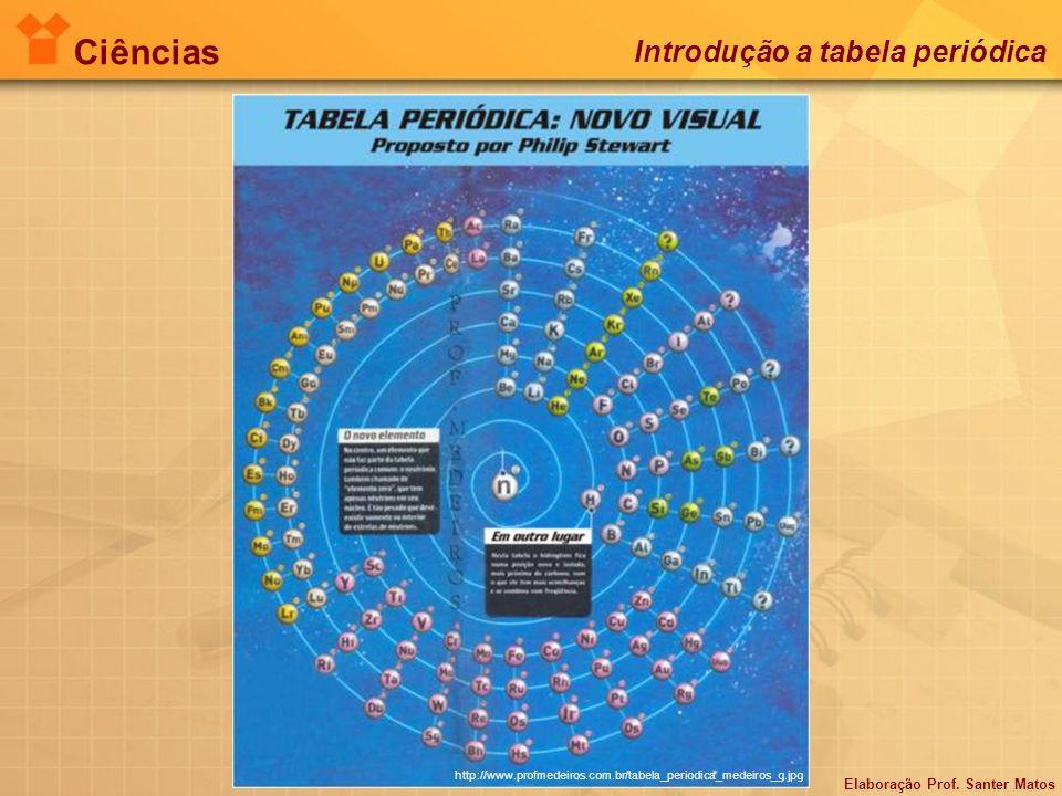 Elaboração Prof. Santer Matos Ciências Introdução a tabela periódica http://www.profmedeiros.com.br/tabela_periodica_medeiros_g.jpg