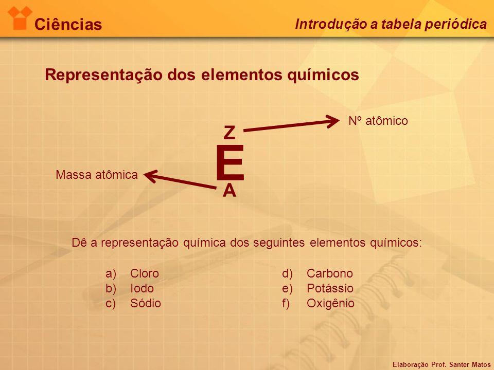 Elaboração Prof. Santer Matos Ciências Introdução a tabela periódica Representação dos elementos químicos E Z A Nº atômico Massa atômica a)Cloro b)Iod