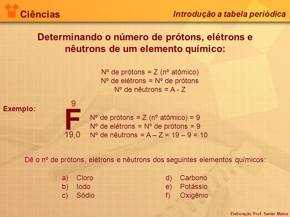 Elaboração Prof. Santer Matos Ciências Introdução a tabela periódica Determinando o número de prótons, elétrons e nêutrons de um elemento químico: a)C