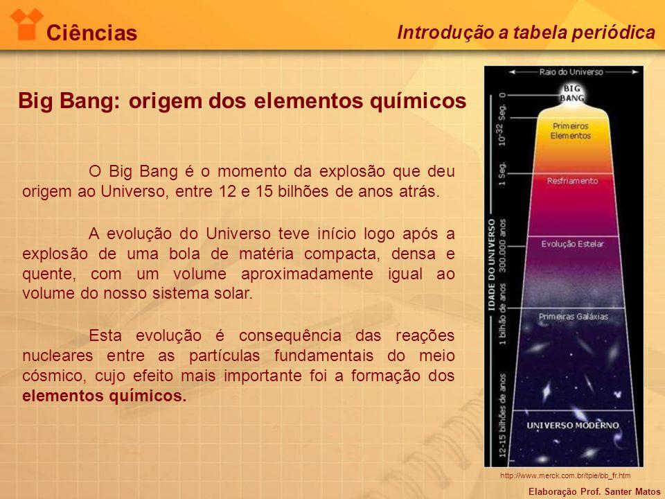 Elaboração Prof. Santer Matos Ciências Introdução a tabela periódica Big Bang: origem dos elementos químicos O Big Bang é o momento da explosão que de