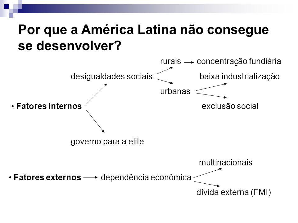 Por que a América Latina não consegue se desenvolver? rurais concentração fundiária desigualdades sociais baixa industrialização urbanas Fatores inter