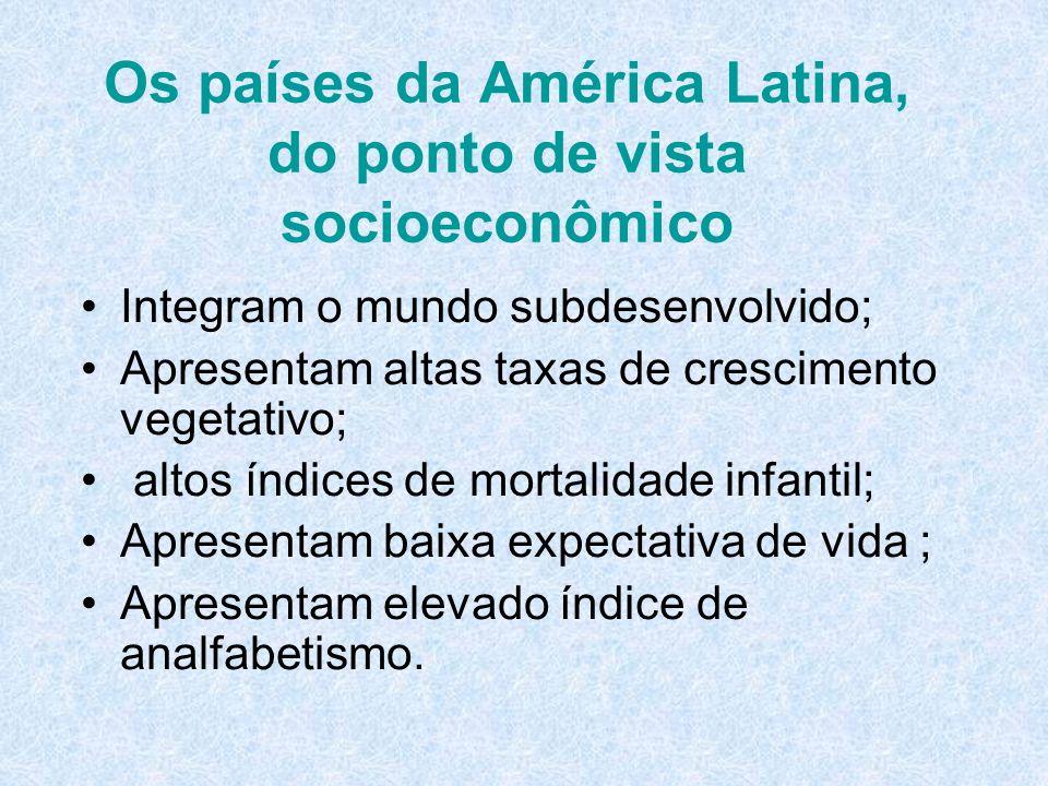 Os países da América Latina, do ponto de vista socioeconômico Integram o mundo subdesenvolvido; Apresentam altas taxas de crescimento vegetativo; alto