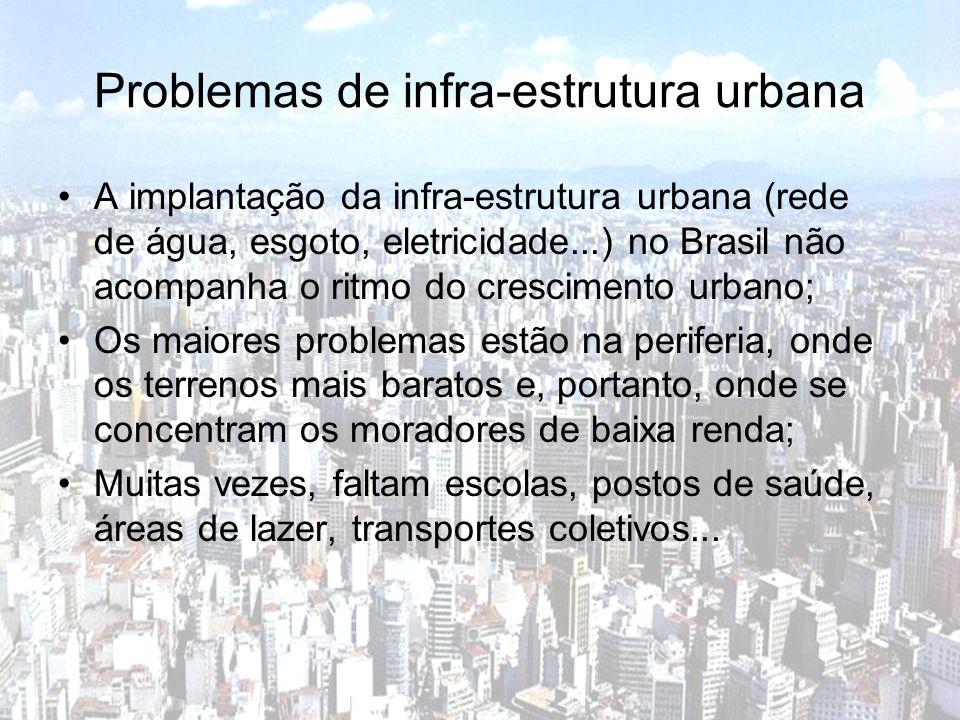 Problemas de infra-estrutura urbana A implantação da infra-estrutura urbana (rede de água, esgoto, eletricidade...) no Brasil não acompanha o ritmo do