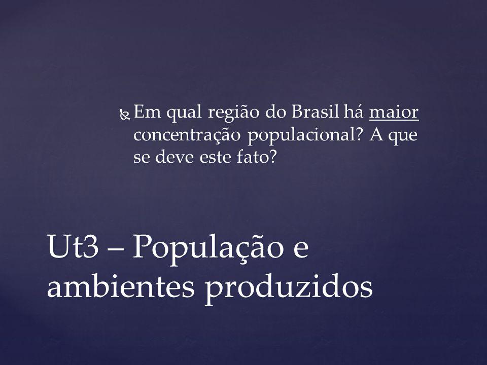 Ut3 – População e ambientes produzidos Em qual região do Brasil há maior concentração populacional? A que se deve este fato? Em qual região do Brasil