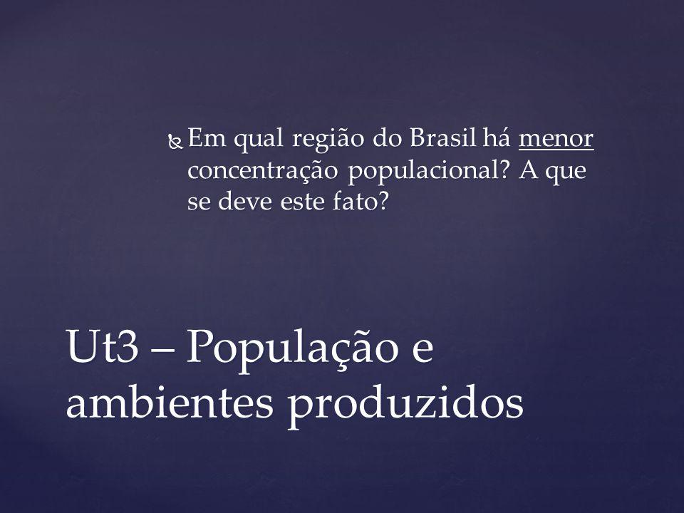 Ut3 – População e ambientes produzidos Em qual região do Brasil há menor concentração populacional? A que se deve este fato? Em qual região do Brasil