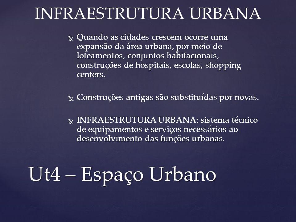 Ut4 – Espaço Urbano Quando as cidades crescem ocorre uma expansão da área urbana, por meio de loteamentos, conjuntos habitacionais, construções de hos