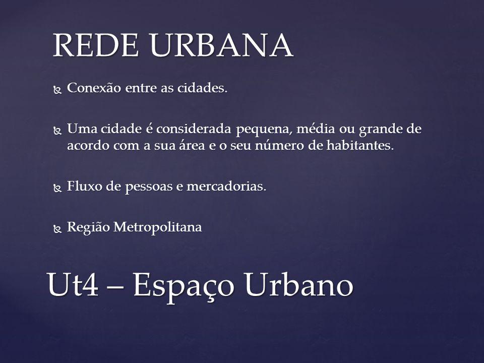 REDE URBANA Conexão entre as cidades. Conexão entre as cidades. Uma cidade é considerada pequena, média ou grande de acordo com a sua área e o seu núm