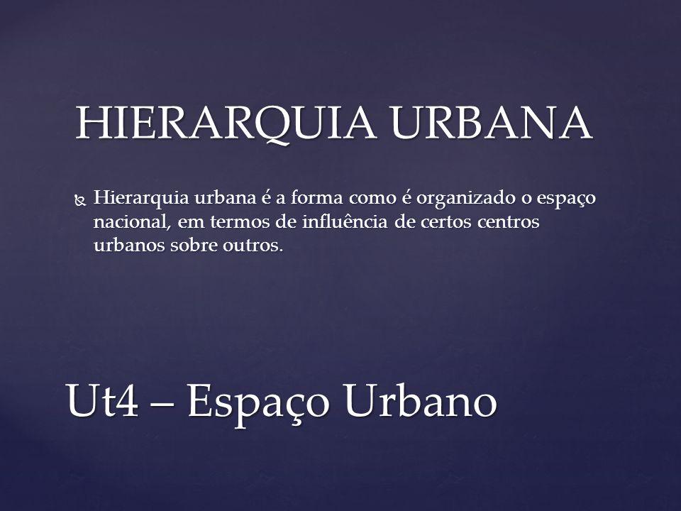 HIERARQUIA URBANA Hierarquia urbana é a forma como é organizado o espaço nacional, em termos de influência de certos centros urbanos sobre outros. Hie