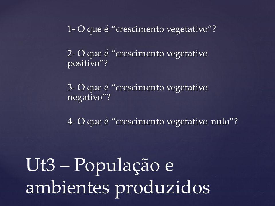 Ut3 – População e ambientes produzidos 1- O que é crescimento vegetativo? 2- O que é crescimento vegetativo positivo? 3- O que é crescimento vegetativ