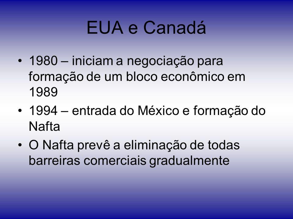 EUA e Canadá 1980 – iniciam a negociação para formação de um bloco econômico em 1989 1994 – entrada do México e formação do Nafta O Nafta prevê a elim