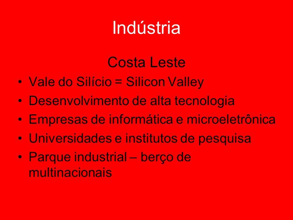 Indústria Costa Leste Vale do Silício = Silicon Valley Desenvolvimento de alta tecnologia Empresas de informática e microeletrônica Universidades e in