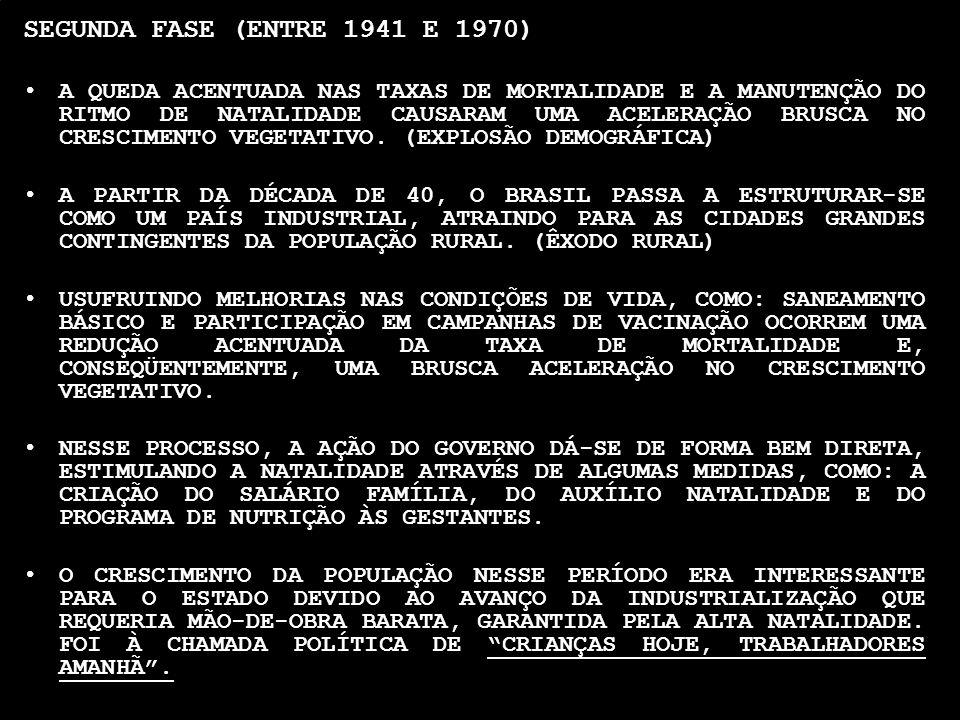PRIMEIRA FASE (entre 1872 e 1940) CRESCIMENTO VEGETATIVO E LENTO E PERMANECE CONSTANTE; APRESENTANDO ALTAS TAXAS DE NATALIDADE E DE MORTALIDADE; A POP