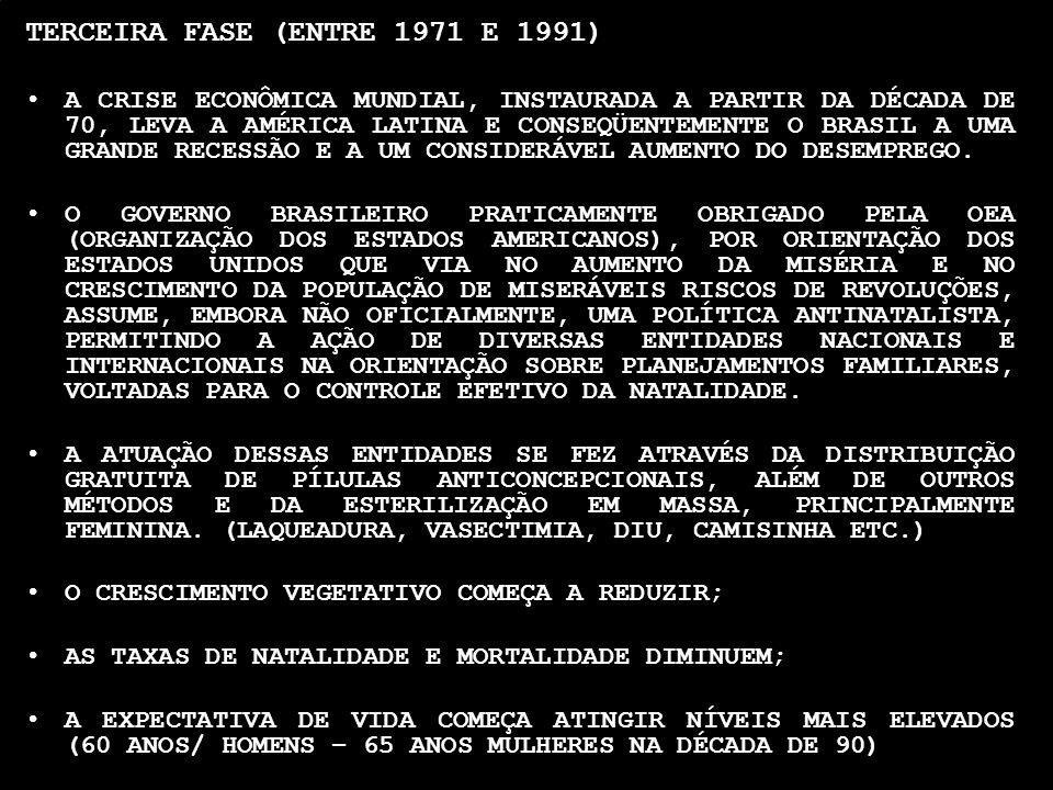 SEGUNDA FASE (ENTRE 1941 E 1970) A QUEDA ACENTUADA NAS TAXAS DE MORTALIDADE E A MANUTENÇÃO DO RITMO DE NATALIDADE CAUSARAM UMA ACELERAÇÃO BRUSCA NO CR