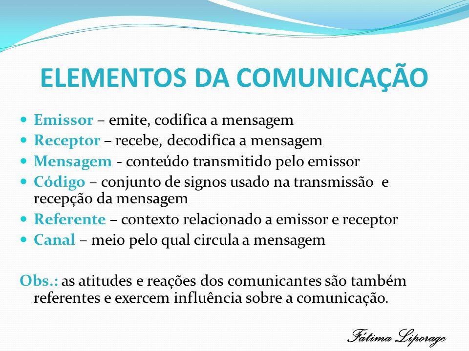 ELEMENTOS DA COMUNICAÇÃO Emissor – emite, codifica a mensagem Receptor – recebe, decodifica a mensagem Mensagem - conteúdo transmitido pelo emissor Có