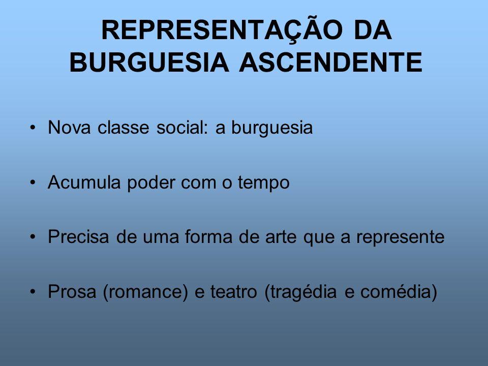 REPRESENTAÇÃO DA BURGUESIA ASCENDENTE Nova classe social: a burguesia Acumula poder com o tempo Precisa de uma forma de arte que a represente Prosa (r