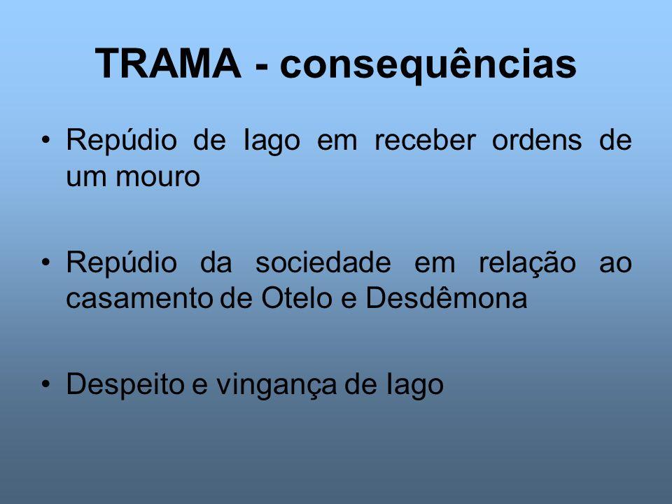 TRAMA - consequências Repúdio de Iago em receber ordens de um mouro Repúdio da sociedade em relação ao casamento de Otelo e Desdêmona Despeito e vinga