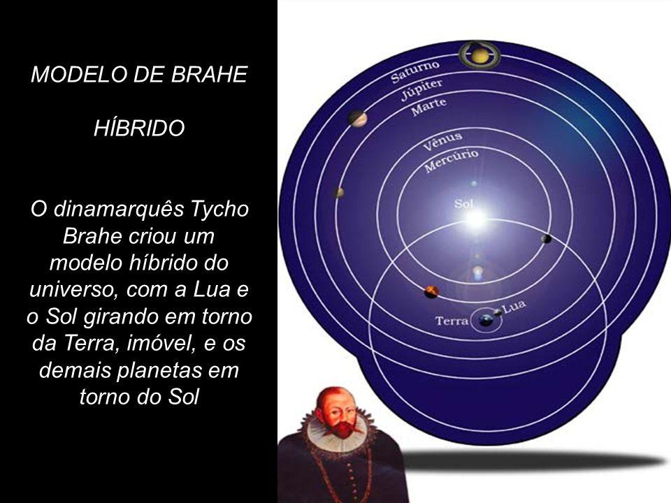 MODELO DE BRAHE HÍBRIDO O dinamarquês Tycho Brahe criou um modelo híbrido do universo, com a Lua e o Sol girando em torno da Terra, imóvel, e os demai