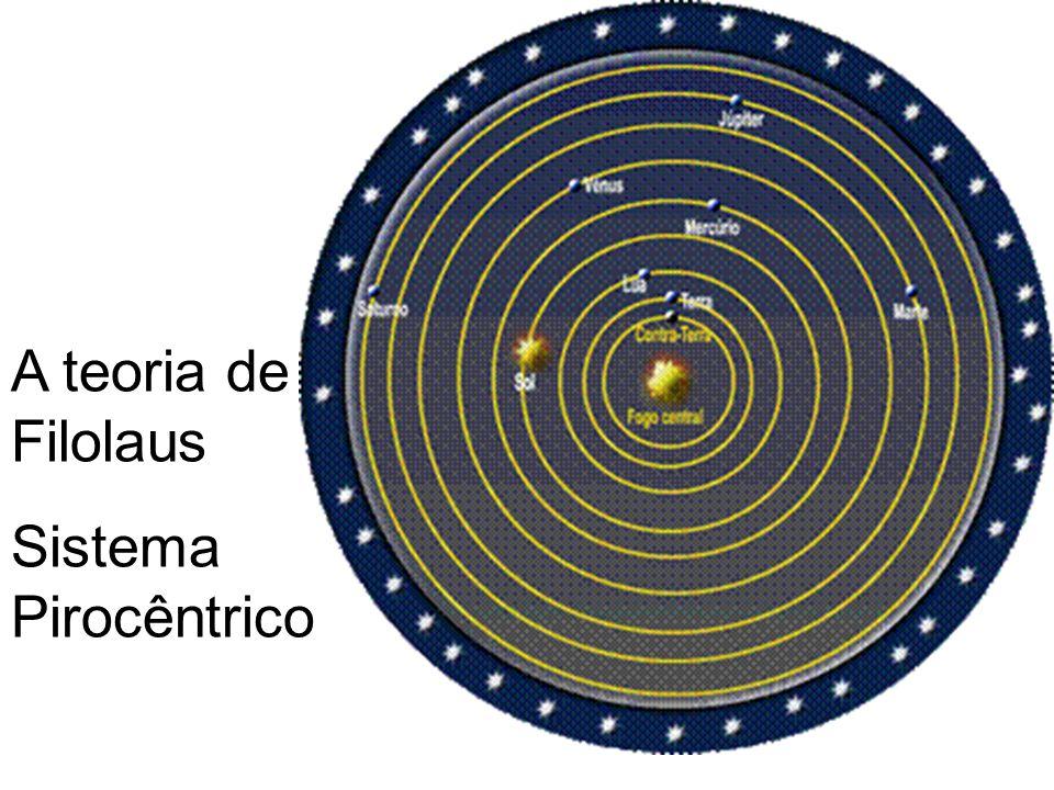A teoria de Filolaus Sistema Pirocêntrico